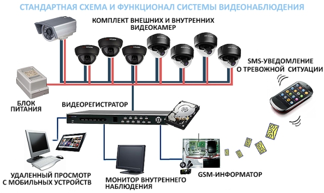 Уличная ip видеокамера hikvision ds-2cd2622fwd-is 2